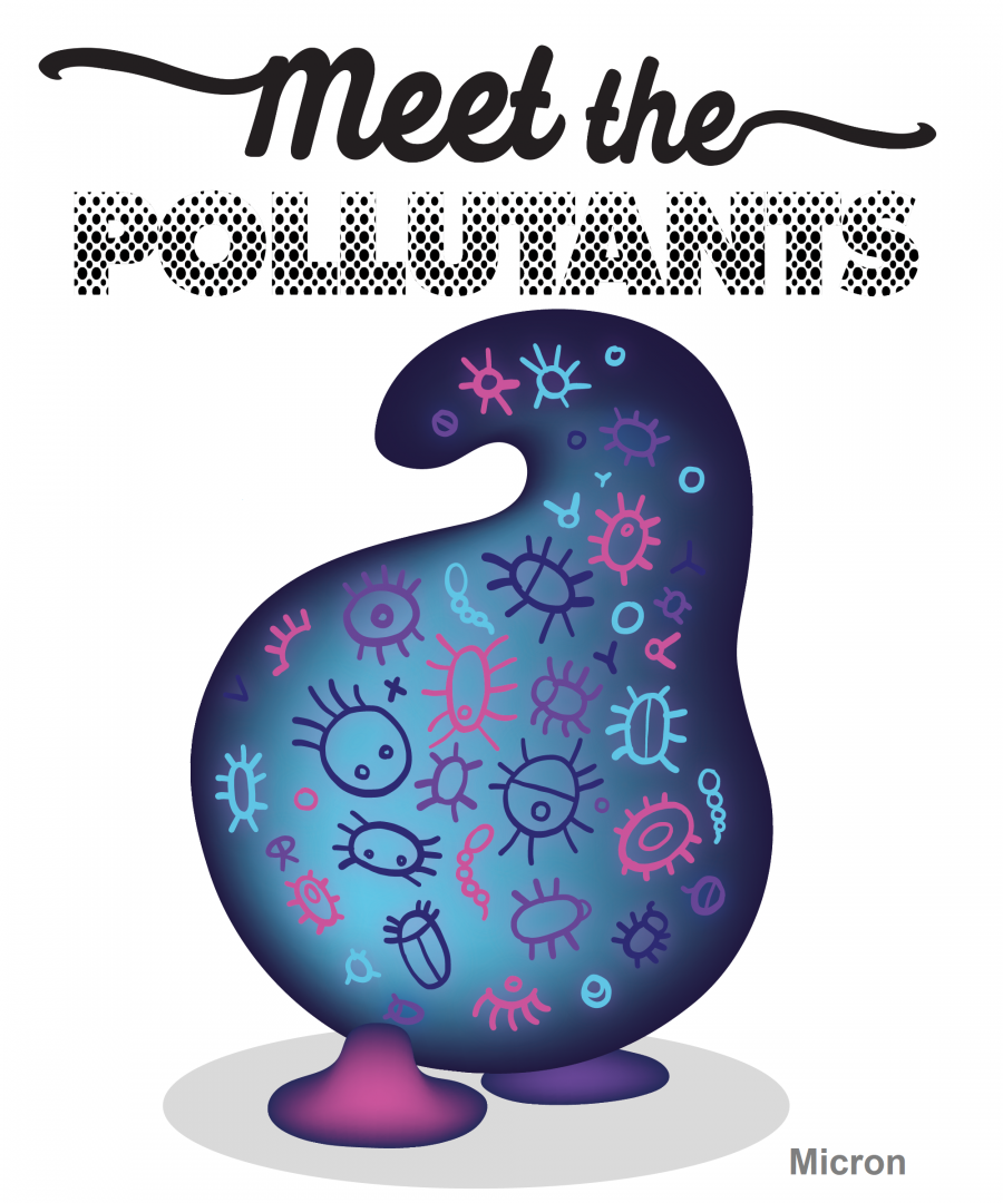 Meet the Pollutants - Card Game (Part 3)